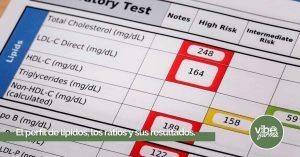 Perfil de Lípidos y Ratios de Colesterol