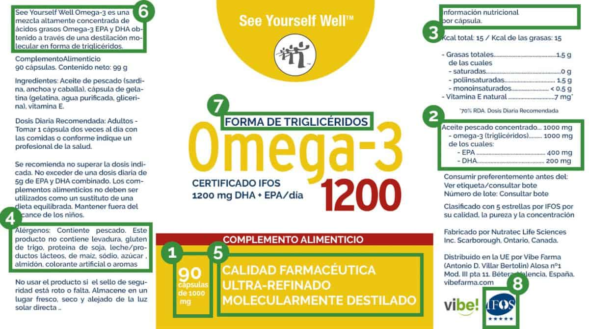 etiqueta omega 3